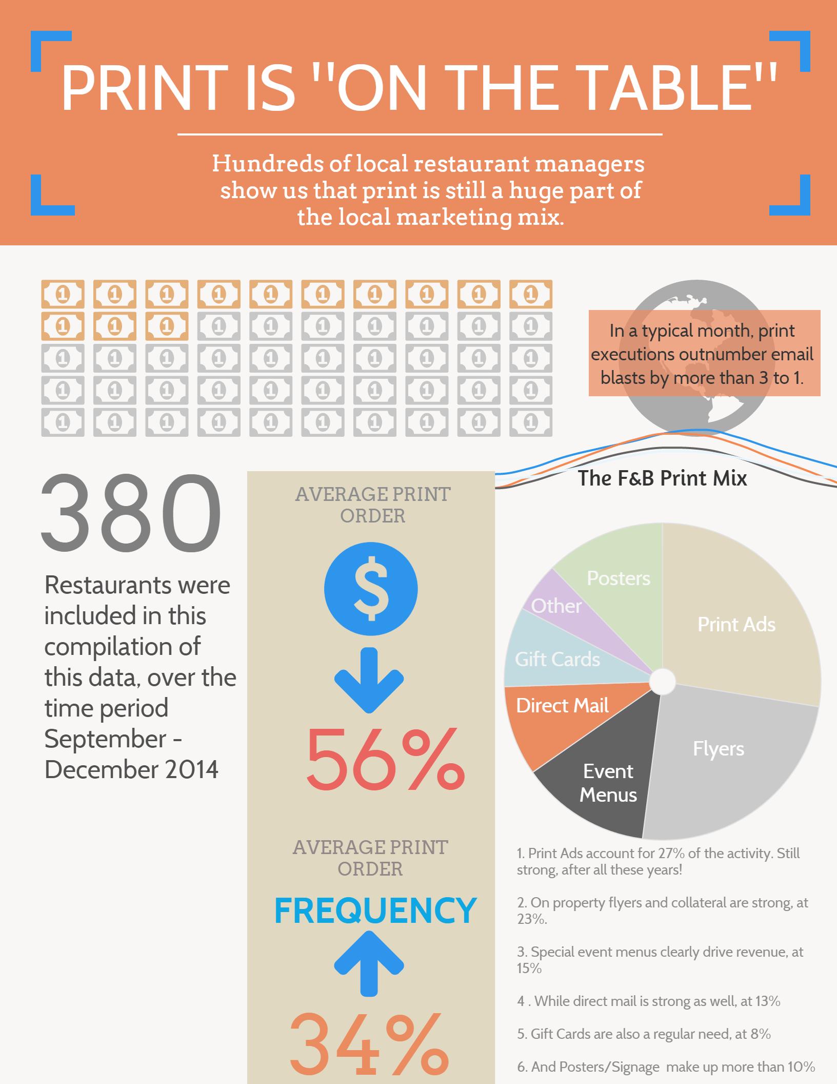 Restraunt-Infographic-1
