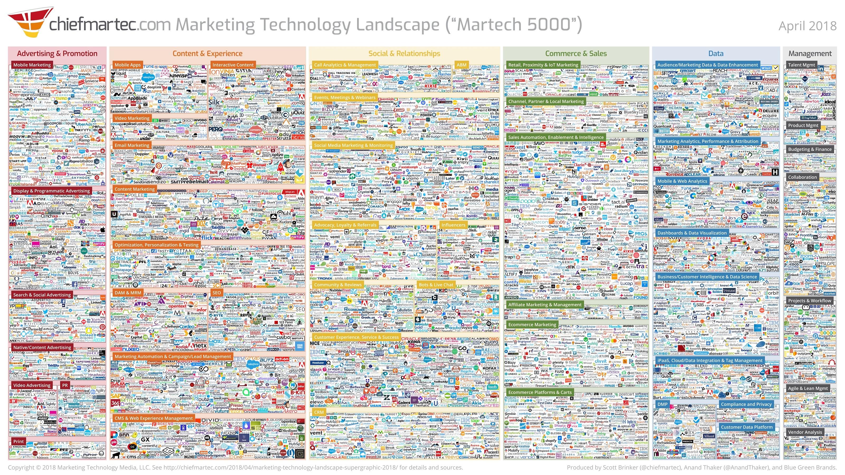 marketing_technology_landscape_2018_slide